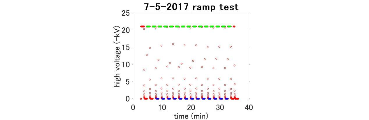 2017-07-05-ramp-test-highlight-all.jpg