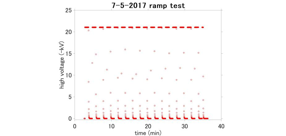 2017-07-05-ramp-test-no-highlight