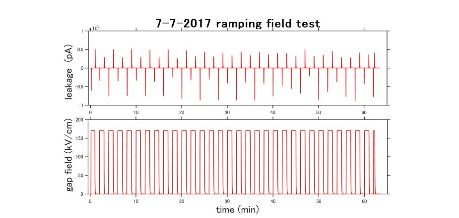 2017-07-07-field-current-grid-ramp-test